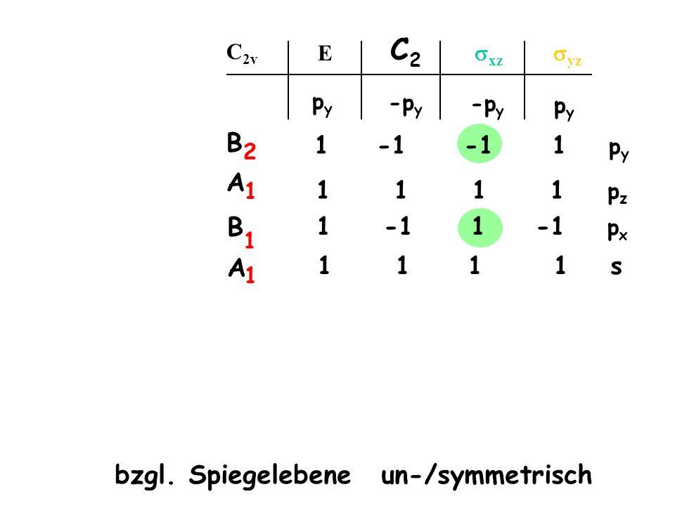 bzgl. Spiegelebene un-/symmetrisch 1 1 1 1 p z 1 1 1 1 s 1 -1 1 -1 p x E C 2 xz yz C 2v pypy -p y pypy 1·p y -1 ·p y -1 ·p y 1 ·p y pypy C2C2 A A B B