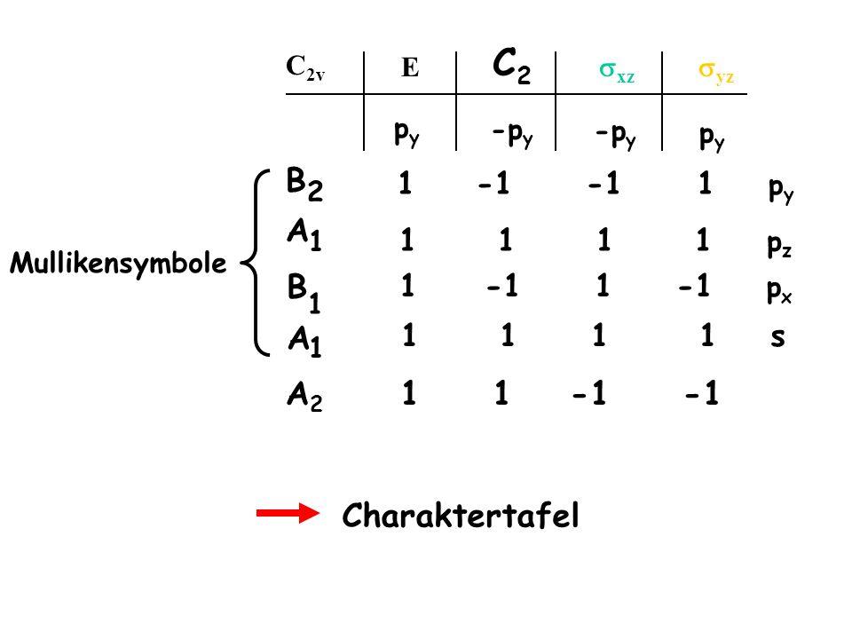 1 1 1 1 p z 1 1 1 1 s 1 -1 1 -1 p x E C 2 xz yz C 2v pypy -p y pypy 1·p y -1 ·p y -1 ·p y 1 ·p y pypy C2C2 A A B B 1 2 1 1 Mullikensymbole A 2 1 1 -1