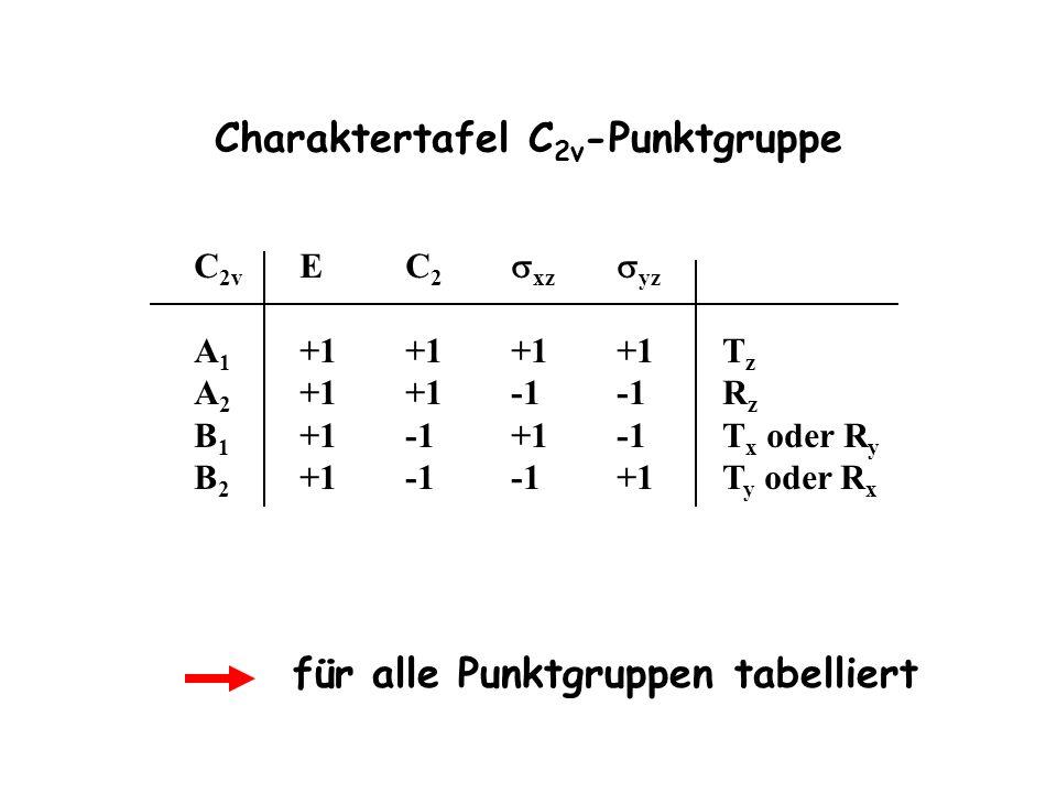 C 2v EC 2 xz yz A 1 +1+1+1+1T z A 2 +1+1-1-1R z B 1 +1-1+1-1T x oder R y B 2 +1-1-1+1T y oder R x Charaktertafel C 2v -Punktgruppe für alle Punktgrupp