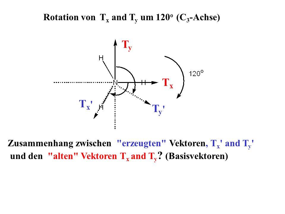 Rotation von T x and T y um 120 o (C 3 -Achse) Zusammenhang zwischen