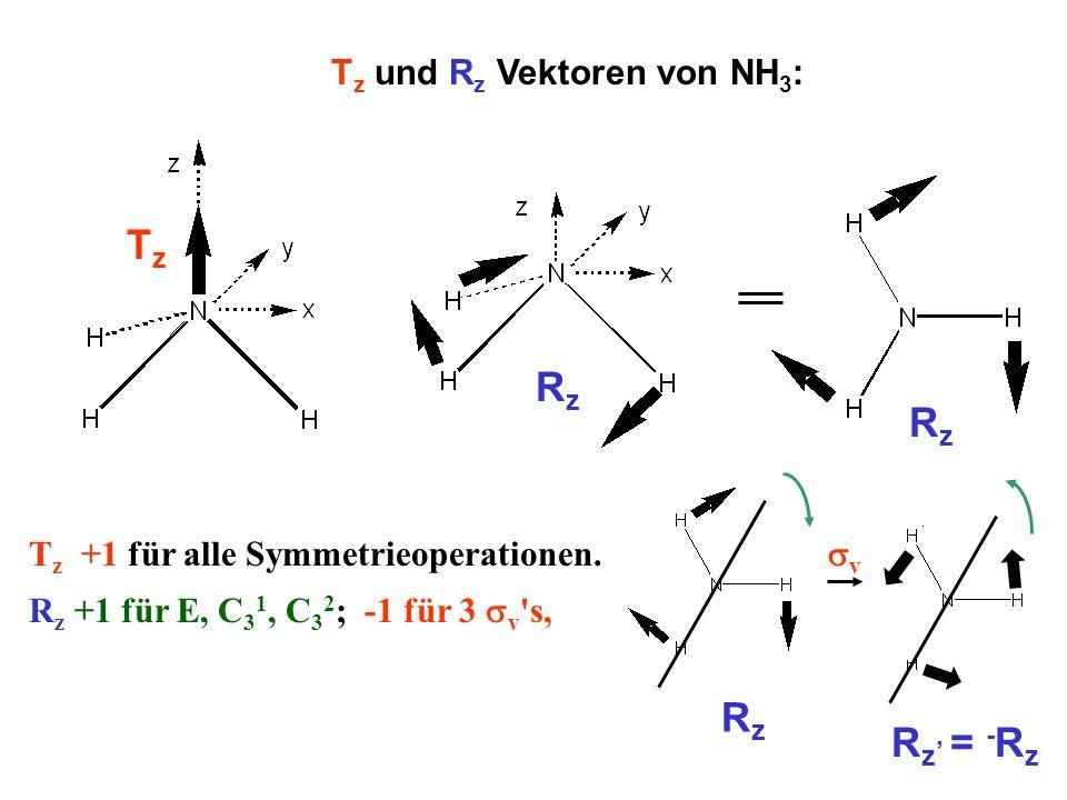 T z und R z Vektoren von NH 3 : T z +1 für alle Symmetrieoperationen. R z +1 für E, C 3 1, C 3 2 ; -1 für 3 v 's, TzTz RzRz RzRz RzRz R z, = - R z v
