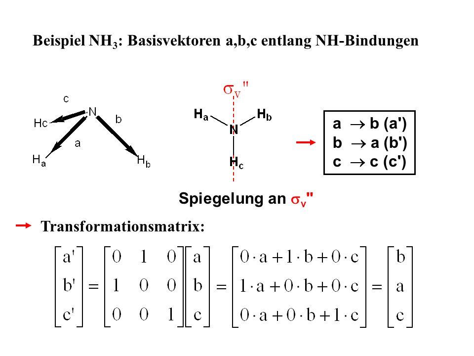 Beispiel NH 3 : Basisvektoren a,b,c entlang NH-Bindungen Spiegelung an v