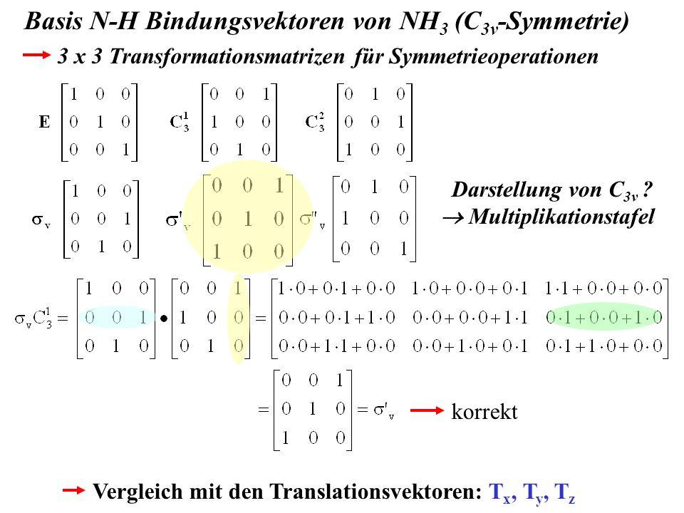 Basis N-H Bindungsvektoren von NH 3 (C 3v -Symmetrie) 3 x 3 Transformationsmatrizen für Symmetrieoperationen Darstellung von C 3v ? Multiplikationstaf