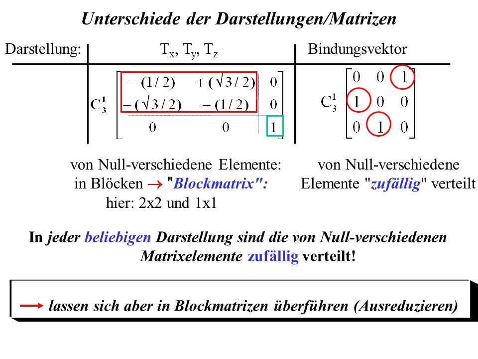 In jeder beliebigen Darstellung sind die von Null-verschiedenen Matrixelemente zufällig verteilt! Unterschiede der Darstellungen/Matrizen Bindungsvekt