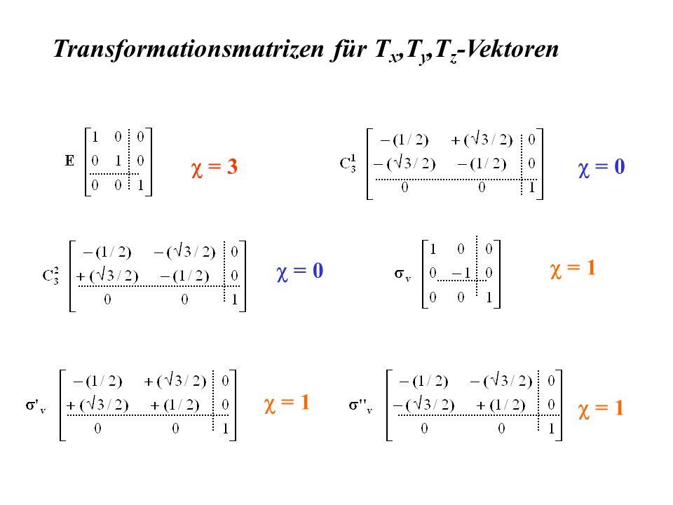 = 3 = 0 = 1 Transformationsmatrizen für T x,T y,T z -Vektoren