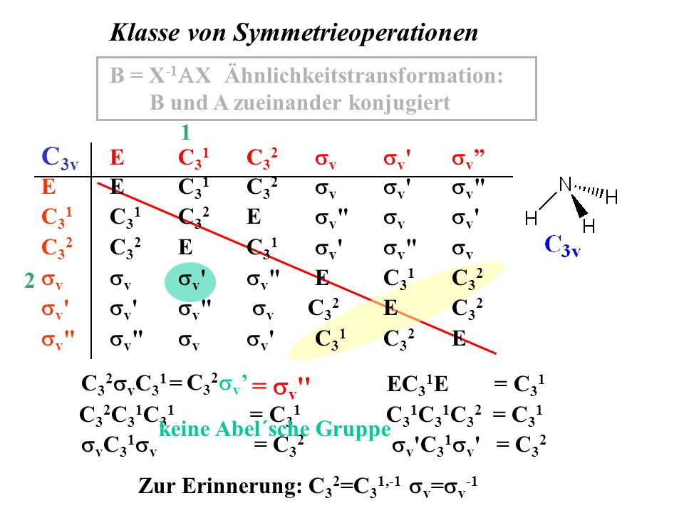 EC 3 1 E = C 3 1 C 3 2 C 3 1 C 3 1 = C 3 1 C 3 1 C 3 1 C 3 2 = C 3 1 v C 3 1 v = C 3 2 v 'C 3 1 v ' = C 3 2 B = X -1 X Ähnlichkeitstransformation: B u