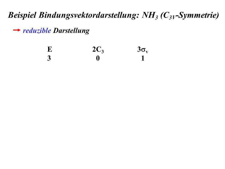 Beispiel Bindungsvektordarstellung: NH 3 (C 3V -Symmetrie) E2C 3 3 v 3 0 1 reduzible Darstellung