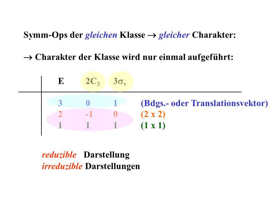 Symm-Ops der gleichen Klasse gleicher Charakter: Charakter der Klasse wird nur einmal aufgeführt: E2C 3 3 v 301(Bdgs.- oder Translationsvektor) 2-10(2