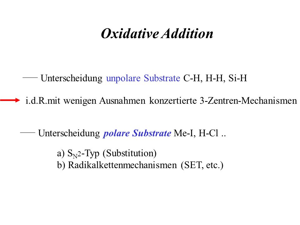 Oxidative Addition Unterscheidung polare Substrate Me-I, H-Cl..