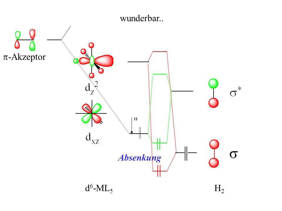 H2H2 d 6 -ML 5 -Akzeptor Absenkung wunderbar..