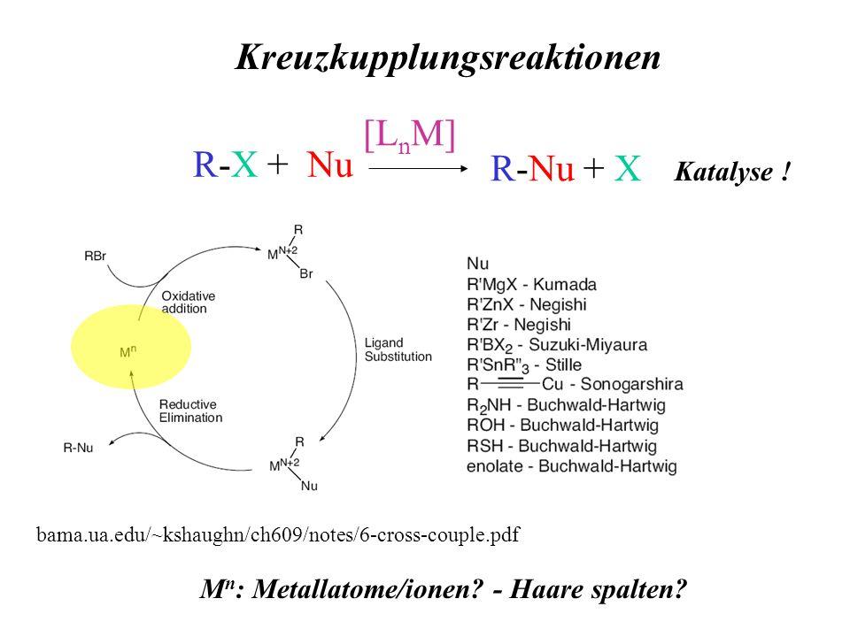 R-X + Nu R-Nu + X [L n M] Kreuzkupplungsreaktionen bama.ua.edu/~kshaughn/ch609/notes/6-cross-couple.pdf Katalyse ! M n : Metallatome/ionen? - Haare sp