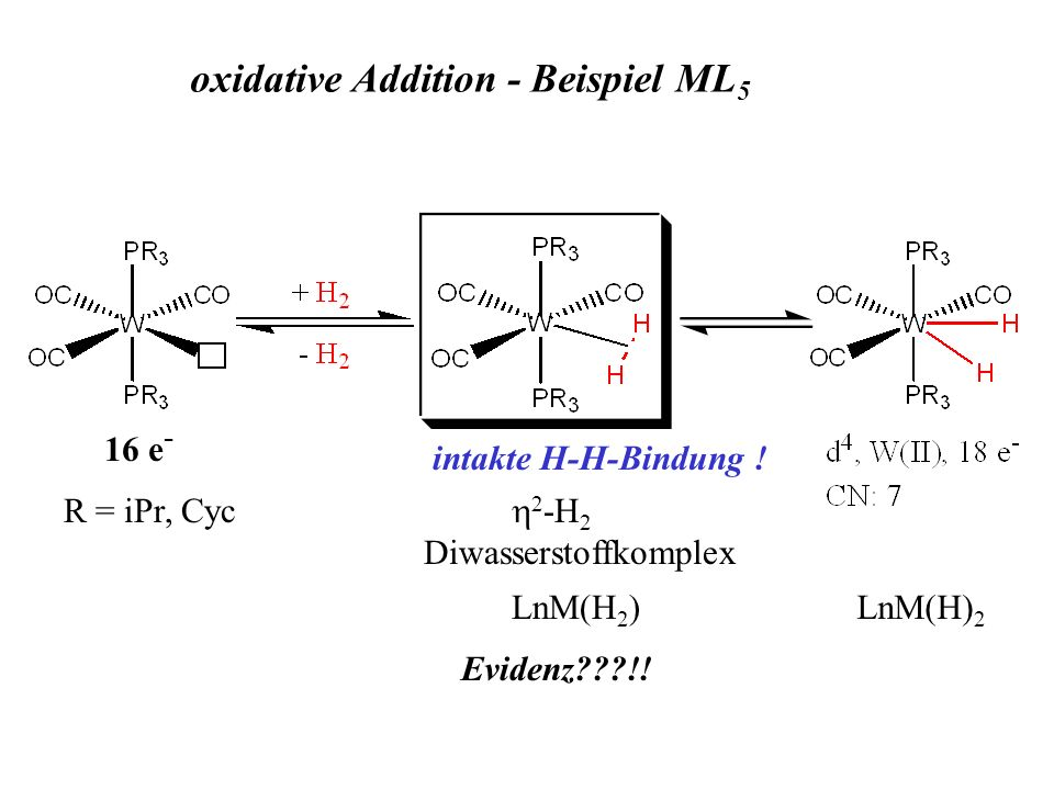 R = iPr, Cyc 16 e - 2 -H 2 Diwasserstoffkomplex LnM(H 2 )LnM(H) 2 intakte H-H-Bindung ! Evidenz???!! oxidative Addition - Beispiel ML 5