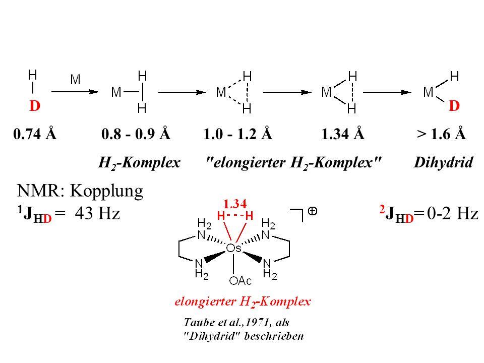 0.74 Å 0.8 - 0.9 Å 1.0 - 1.2 Å 1.34 Å > 1.6 Å H 2 -Komplex
