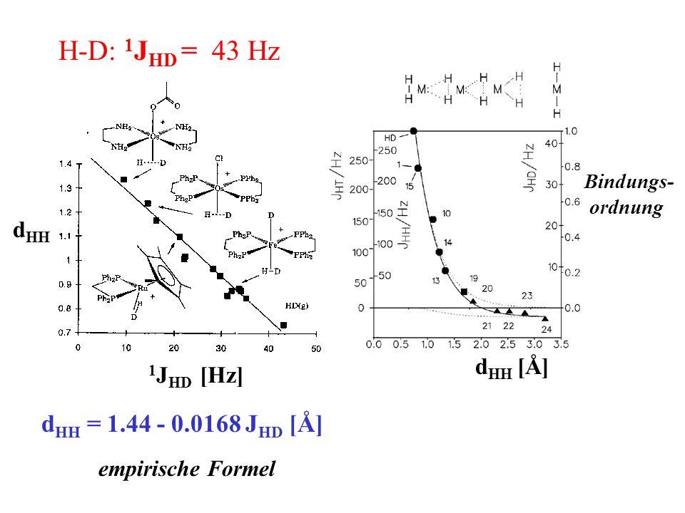 d HH = 1.44 - 0.0168 J HD [Å] empirische Formel 1 J HD [Hz] d HH d HH [Å] Bindungs- ordnung H-D: 1 J HD = 43 Hz