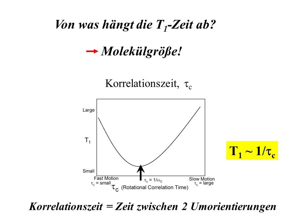 Von was hängt die T 1 -Zeit ab? Molekülgröße! Korrelationszeit, c Korrelationszeit = Zeit zwischen 2 Umorientierungen T 1 ~ 1/ c