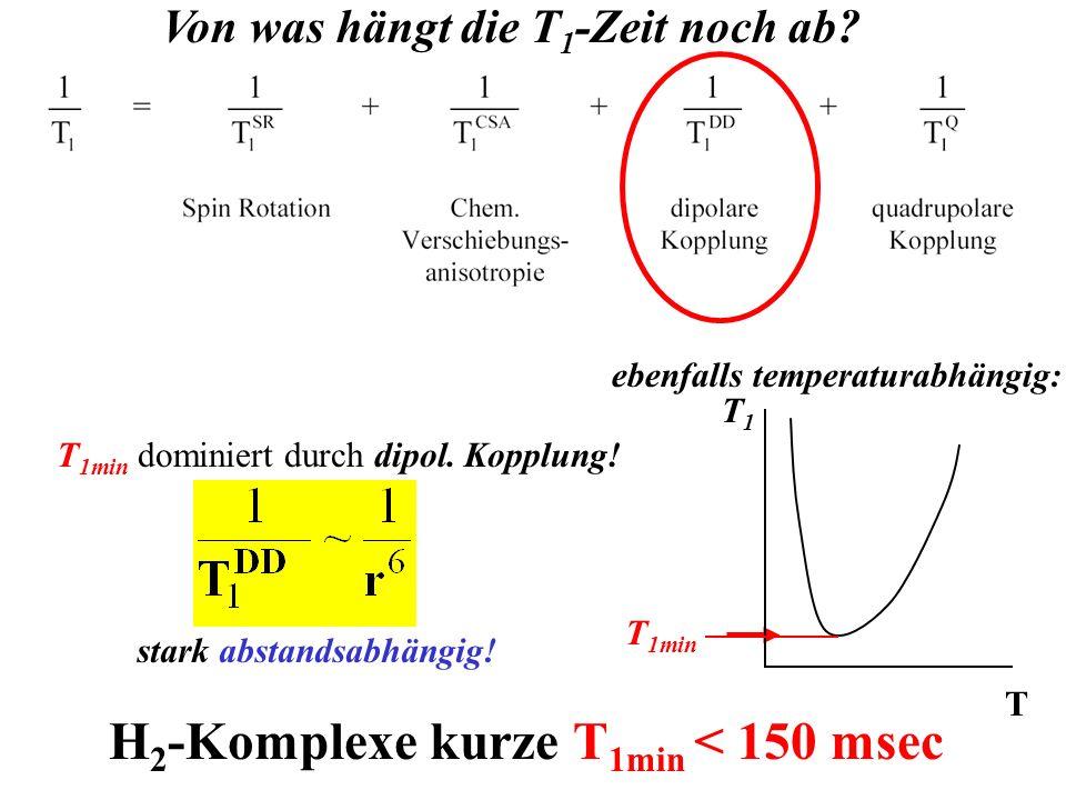 Von was hängt die T 1 -Zeit noch ab? T ebenfalls temperaturabhängig: T1T1 T 1min T 1min dominiert durch dipol. Kopplung! stark abstandsabhängig! H 2 -