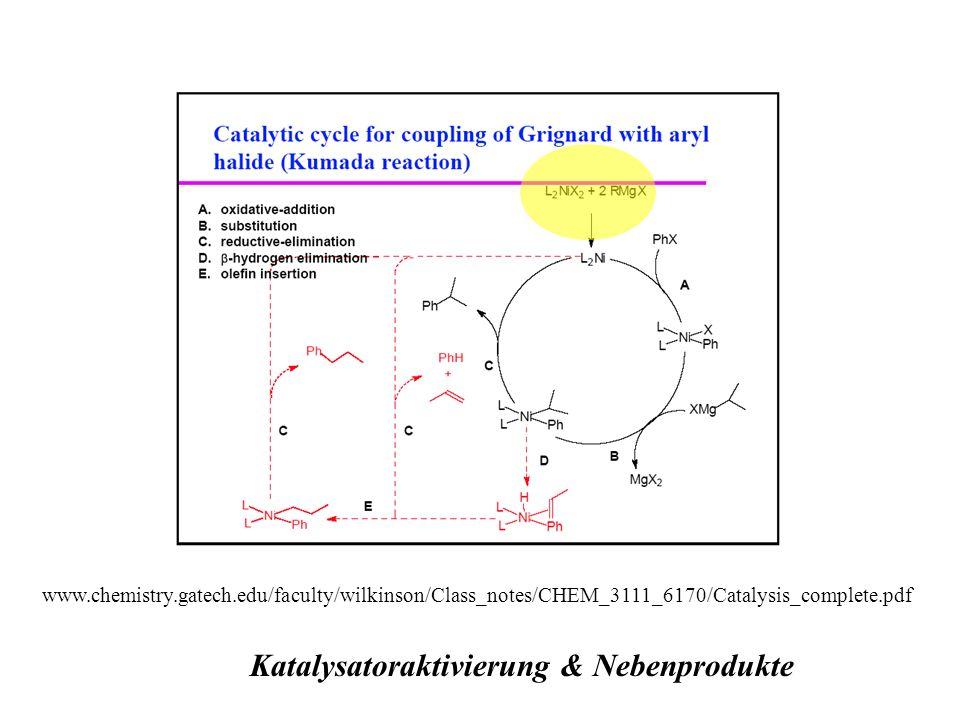 www.chemistry.gatech.edu/faculty/wilkinson/Class_notes/CHEM_3111_6170/Catalysis_complete.pdf Katalysatoraktivierung & Nebenprodukte