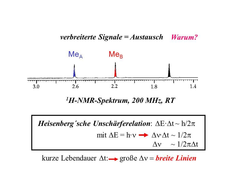 Me B Me A 1 H-NMR-Spektrum, 200 MHz, RT verbreiterte Signale = Austausch kurze Lebendauer t: große breite Linien Heisenberg´sche Unschärferelation: E·