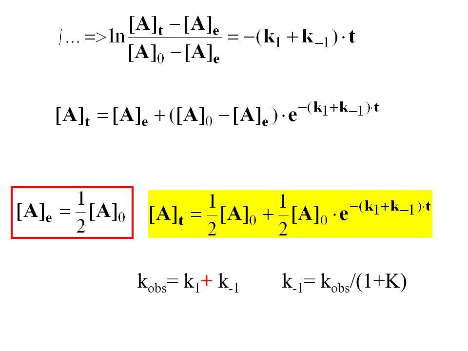 k obs = k 1 + k -1 k -1 = k obs /(1+K)
