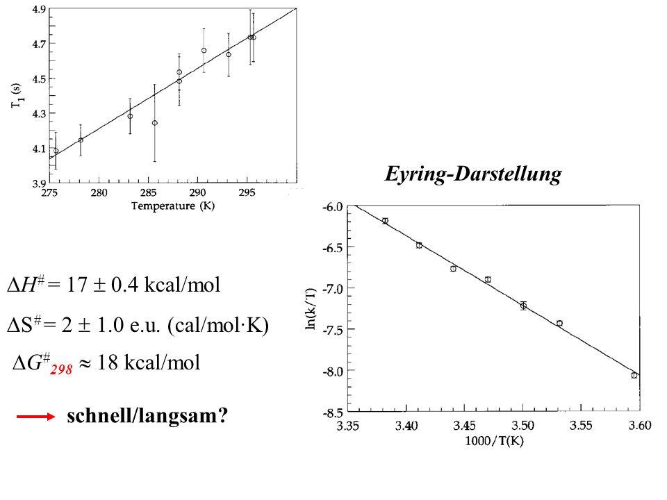Eyring-Darstellung H # = 17.4 kcal/mol S # = 2 1.0 e.u. (cal/mol·K) G # 298 18 kcal/mol schnell/langsam?