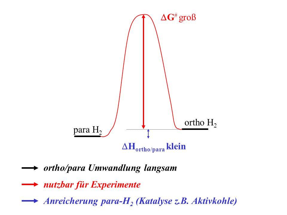 para H 2 ortho H 2 G # groß H ortho/para klein ortho/para Umwandlung langsam nutzbar für Experimente Anreicherung para-H 2 (Katalyse z.B. Aktivkohle)