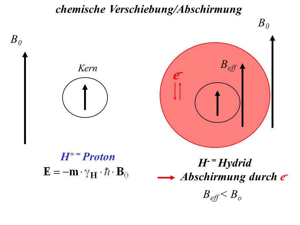 B0B0 H + = Proton chemische Verschiebung/Abschirmung Kern e-e- H - = Hydrid B eff Abschirmung durch e - B0B0 B eff < B o