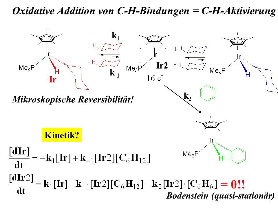 Mikroskopische Reversibilität! Oxidative Addition von C-H-Bindungen = C-H-Aktivierung Kinetik? Ir Ir2 k1k1 k -1 k2k2 = 0!! Bodenstein (quasi-stationär