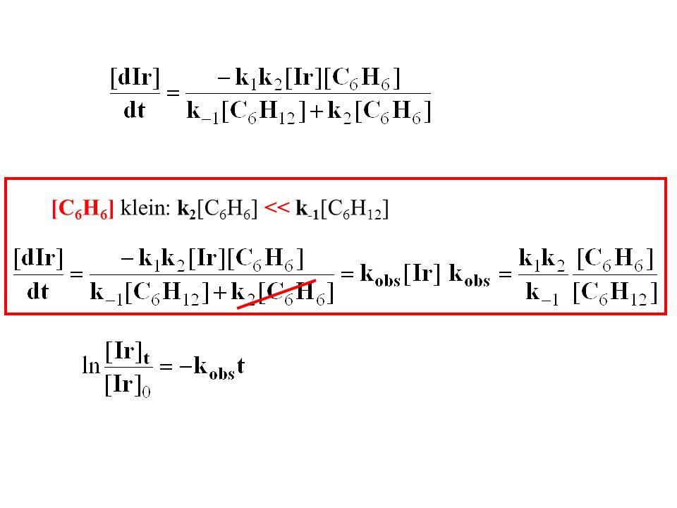 [C 6 H 6 ] klein: k 2 [C 6 H 6 ] << k -1 [C 6 H 12 ]