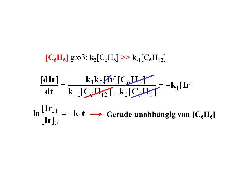 [C 6 H 6 ] groß: k 2 [C 6 H 6 ] >> k -1 [C 6 H 12 ] Gerade unabhängig von [C 6 H 6 ]