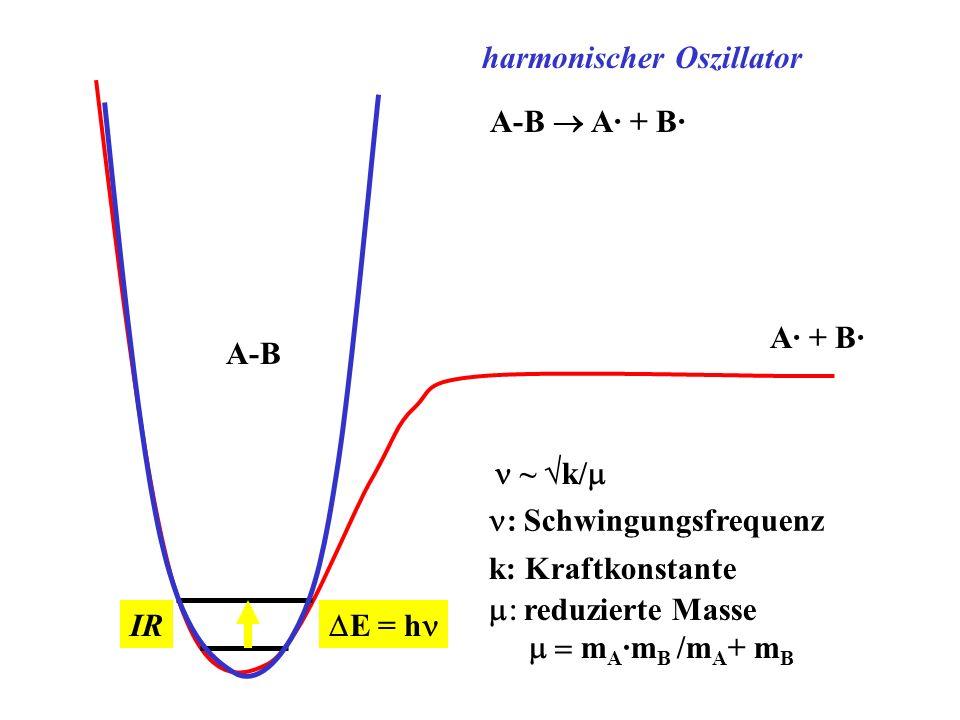 A-B A· + B· A· + B· A-B E = h IR k: Kraftkonstante reduzierte Masse m A ·m B /m A + m B : Schwingungsfrequenz ~ k/ harmonischer Oszillator