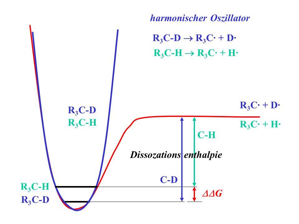 R 3 C-D R 3 C· + D· R 3 C· + D· R 3 C-D harmonischer Oszillator R 3 C-H R 3 C· + H· R 3 C-H R 3 C· + H· R 3 C-H R 3 C-D C-H Dissozations enthalpie C-D