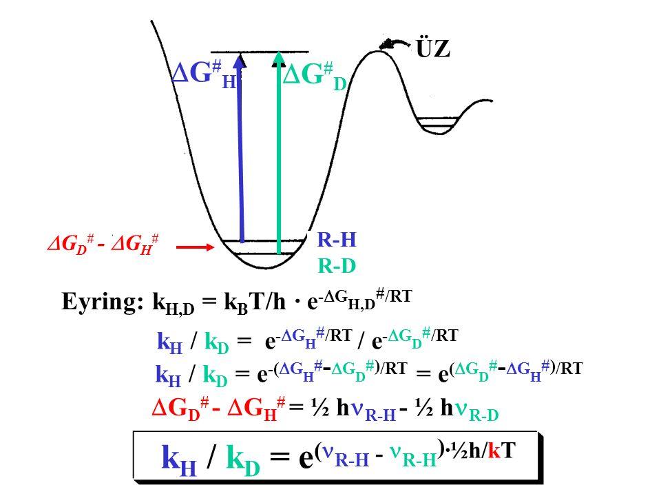 Übergangszustand G D # - G H # = ½ h R-H - ½ h R-D G D # - G H # Eyring: k H,D = k B T/h · e - G H,D # /RT k H / k D = e - G H # /RT / e - G D # /RT G