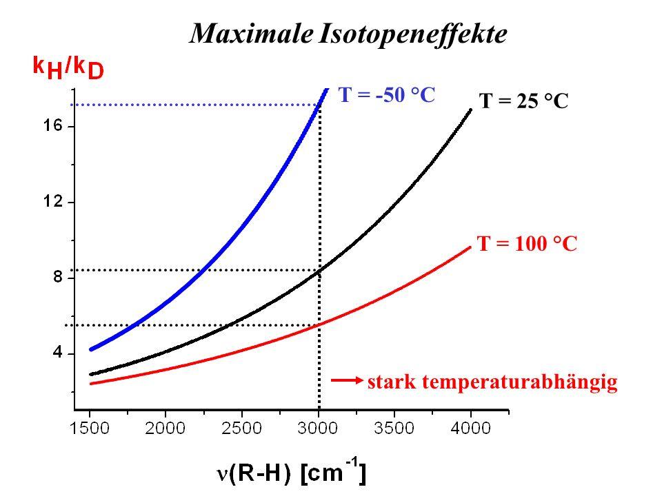 Maximale Isotopeneffekte T = 25 °C T = 100 °C T = -50 °C stark temperaturabhängig