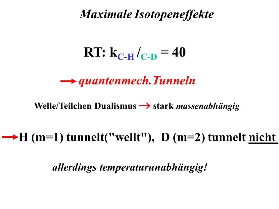 Maximale Isotopeneffekte RT: k C-H / C-D = 40 Welle/Teilchen Dualismus stark massenabhängig quantenmech.Tunneln H (m=1) tunnelt(