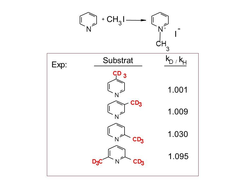 N + CH 3 I N 3 + I - Exp: Substrat / N CD 3 1.001 N CD 3 1.009 NCD 3 1.030 NCD 3 D 3 C 1.095 k H k D