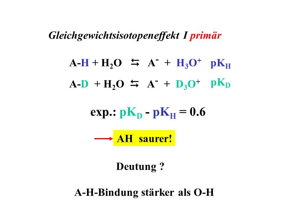 Gleichgewichtsisotopeneffekt I primär A-H + H 2 O A - + H 3 O + A-D + H 2 O A - + D 3 O + exp.: pK D - pK H = 0.6 pK H pK D AH saurer! Deutung ? A-H-B