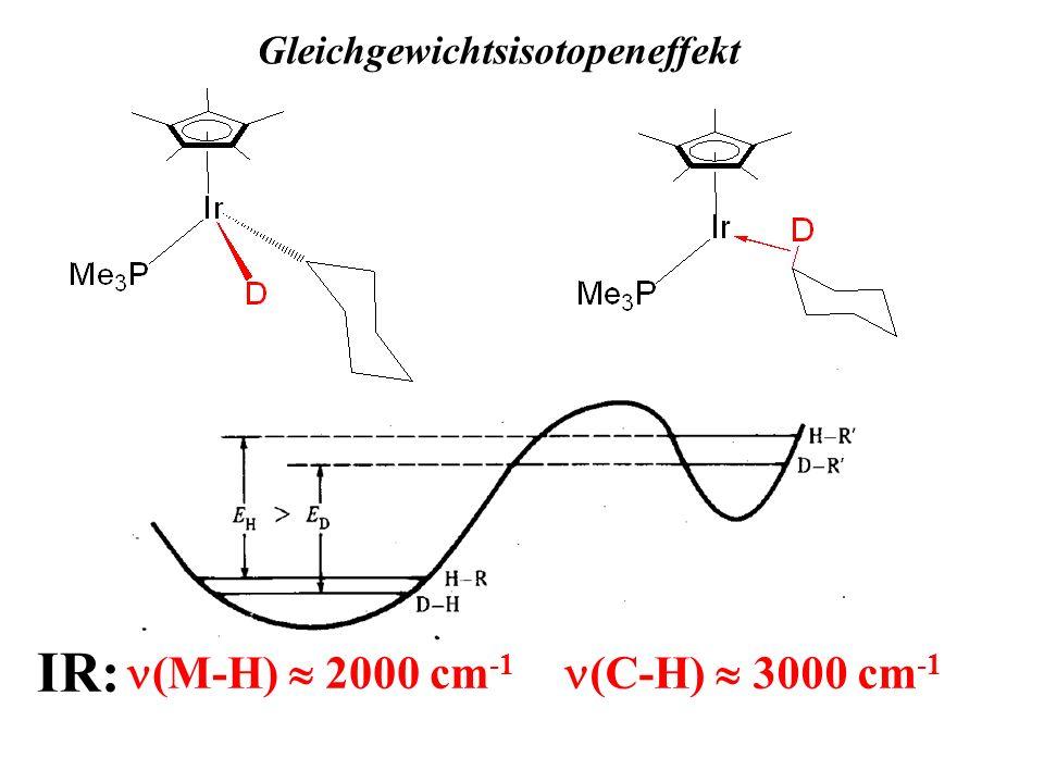 Gleichgewichtsisotopeneffekt (M-H) 2000 cm -1 (C-H) 3000 cm -1 IR: