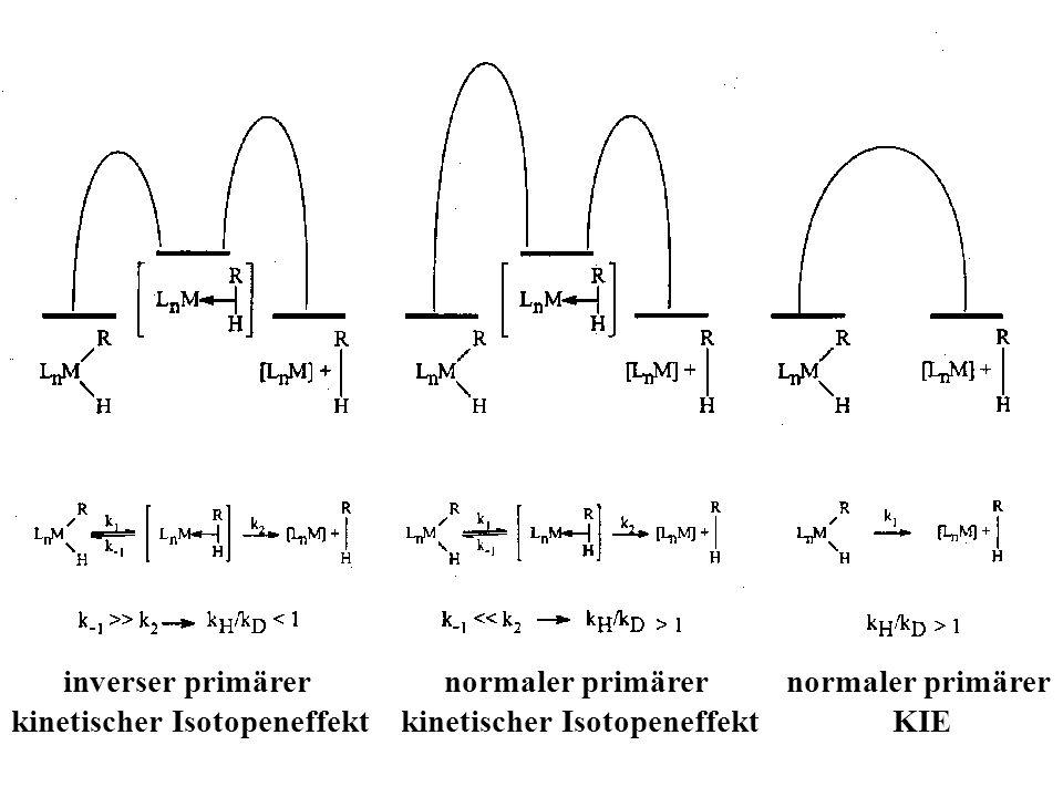 inverser primärer kinetischer Isotopeneffekt normaler primärer kinetischer Isotopeneffekt normaler primärer KIE