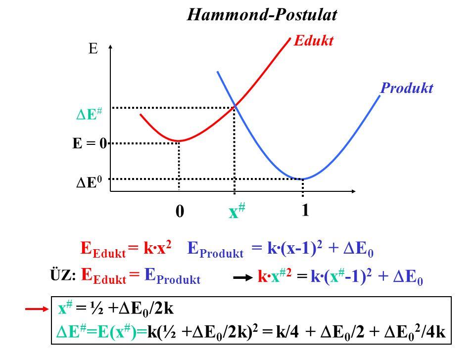 E = 0 0 E # x#x# E Edukt = k·x 2 E Produkt = k·(x-1) 2 + E 0 ÜZ: E Edukt = E Produkt k·x #2 = k·(x # -1) 2 + E 0 Hammond-Postulat E # =E(x # )=k(½ + E