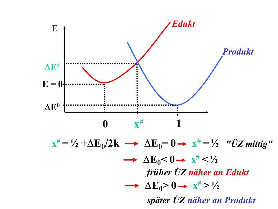 E = 0 0 E # x#x# E Edukt E 0 1 Produkt x # = ½ + E 0 /2k E 0 = 0 x # = ½ E 0 < 0 x # < ½ früher ÜZ näher an Edukt E 0 > 0 x # > ½ später ÜZ näher an P