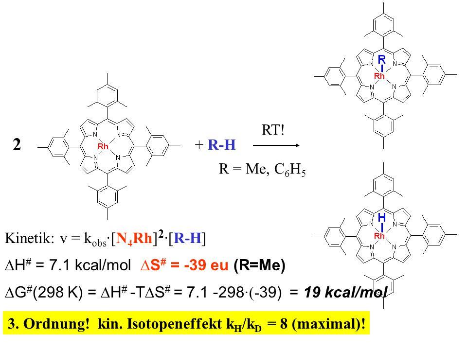2 + R-H Kinetik: v = k obs ·[N 4 Rh] 2 ·[R-H] RT! R = Me, C 6 H 5 3. Ordnung! kin. Isotopeneffekt k H /k D = 8 (maximal)! H # = 7.1 kcal/mol S # = -39