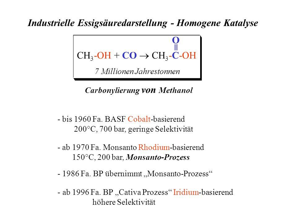 Industrielle Essigsäuredarstellung - Homogene Katalyse - bis 1960 Fa. BASF Cobalt-basierend 200°C, 700 bar, geringe Selektivität - ab 1970 Fa. Monsant