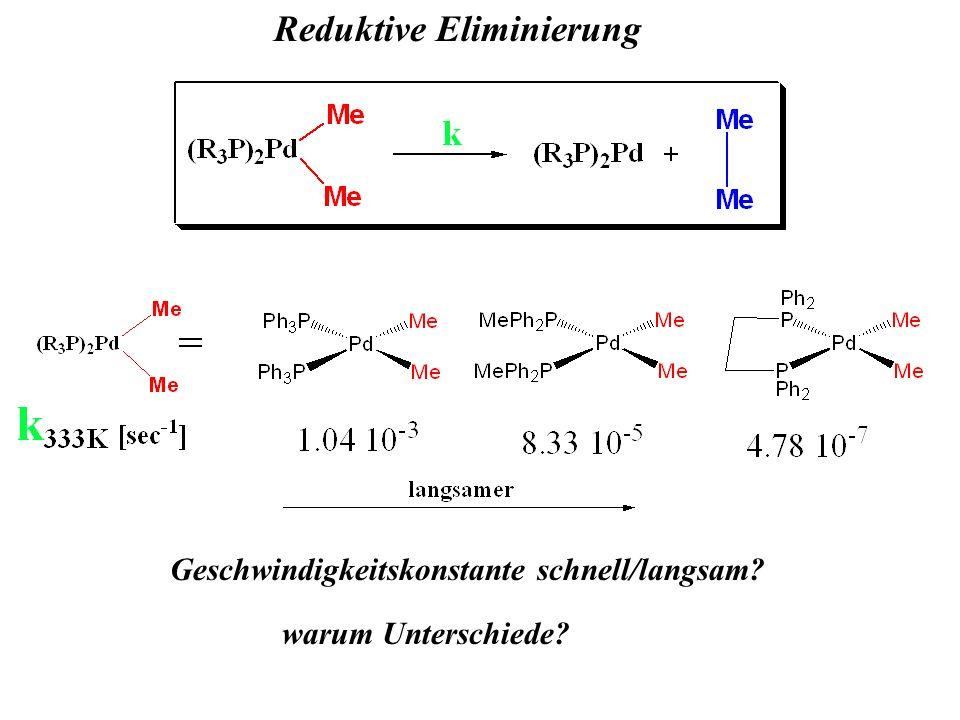 Reduktive Eliminierung Geschwindigkeitskonstante schnell/langsam? warum Unterschiede?