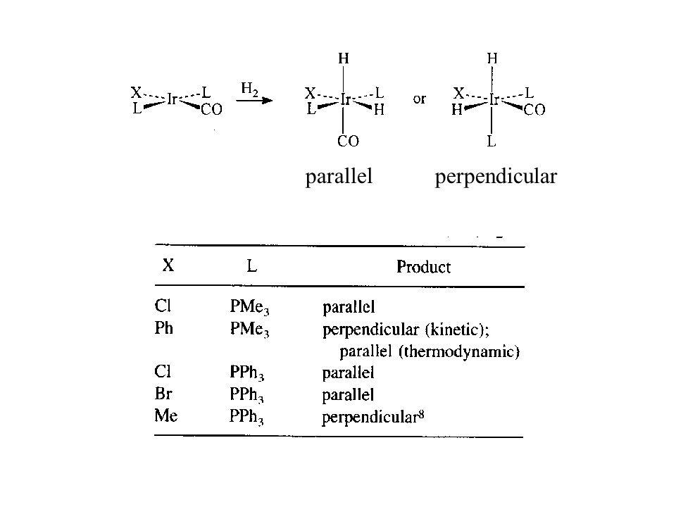 parallel perpendicular