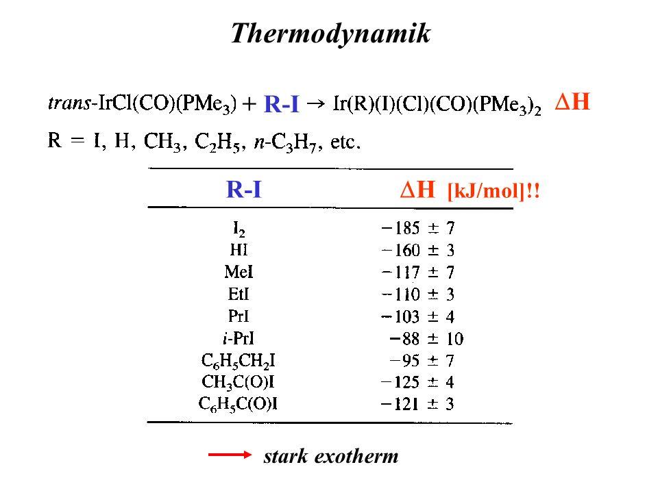 R-I H [kJ/mol]!! + R-I H Thermodynamik stark exotherm