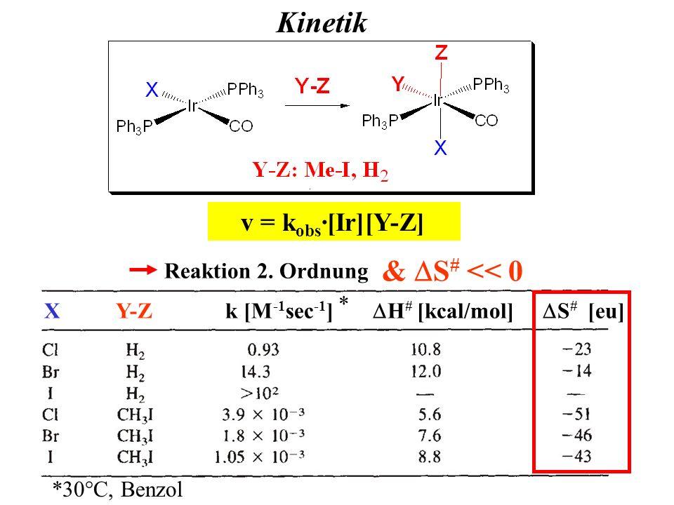 Kinetik v = k obs ·[Ir][Y-Z] Reaktion 2. Ordnung X Y-Z k [M -1 sec -1 ] H # [kcal/mol] S # [eu] *30°C, Benzol * & S # << 0