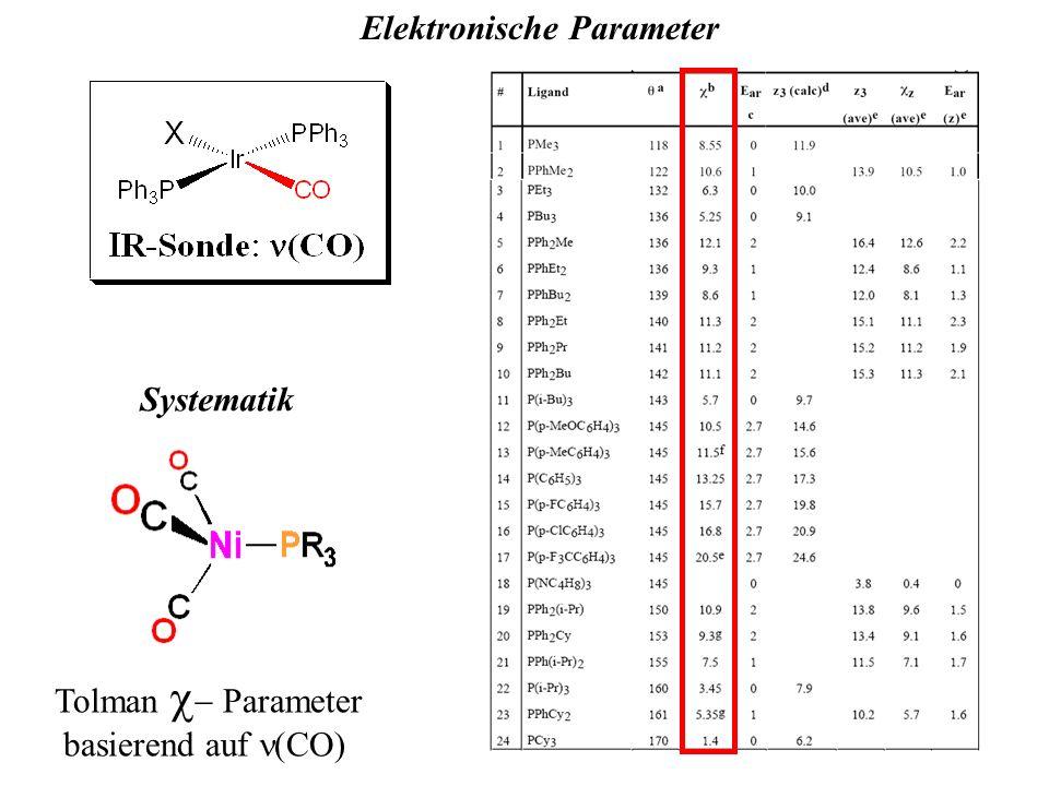Elektronische Parameter Systematik Tolman Parameter basierend auf (CO)