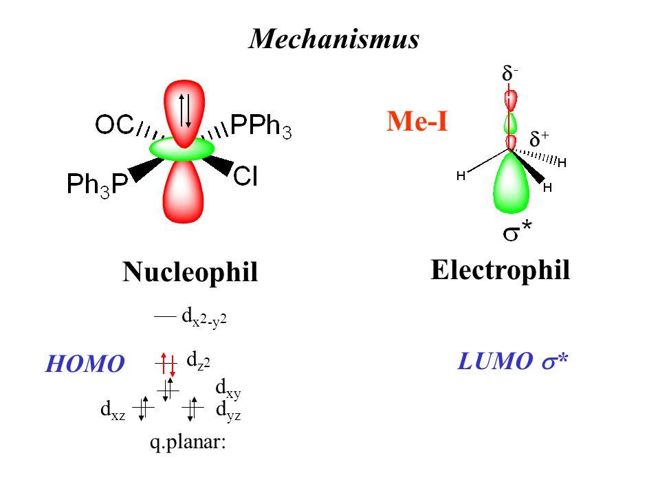 Nucleophil Mechanismus d xz q.planar: d x 2 -y 2 dz2dz2 d xy d yz HOMO LUMO * Me-I Electrophil + -
