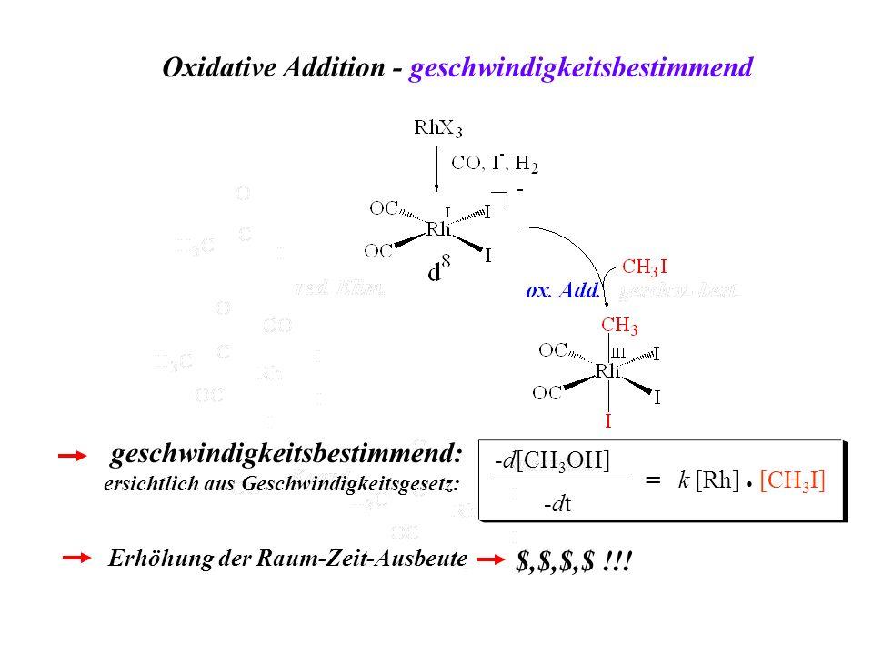 Oxidative Addition - geschwindigkeitsbestimmend Erhöhung der Raum-Zeit-Ausbeute $,$,$,$ !!! geschwindigkeitsbestimmend: ersichtlich aus Geschwindigkei