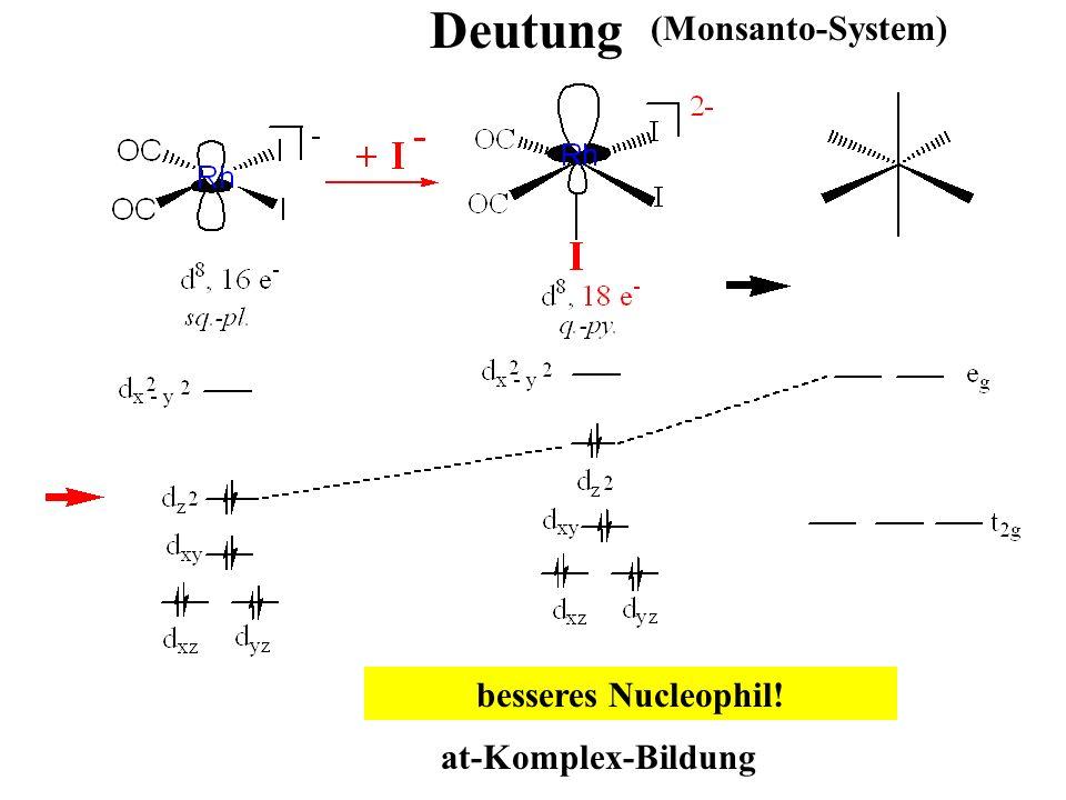 Deutung at-Komplex-Bildung (Monsanto-System) besseres Nucleophil!